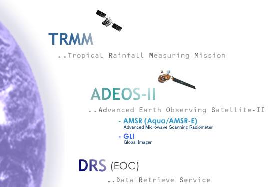 AMSR brightness data